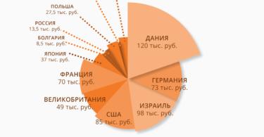 pens-vozrast-i-srednyaya-prodolzhitelnost-zhizni-03